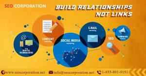 Digital Marketing-Services