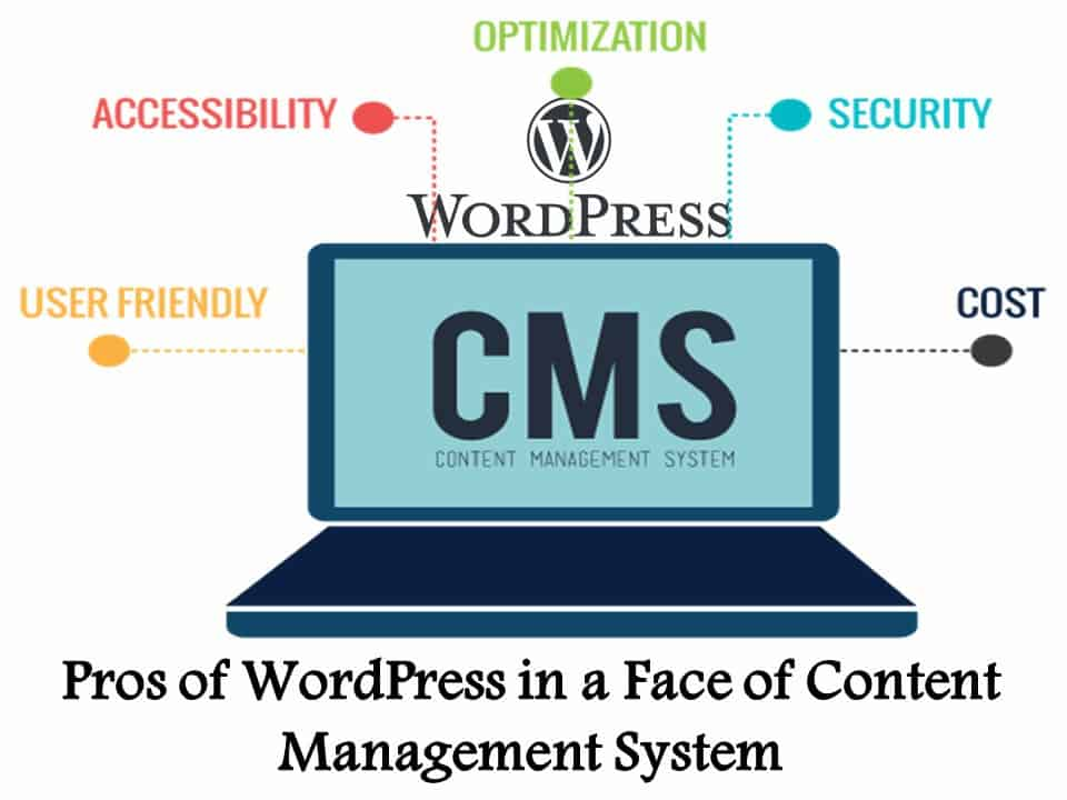 Pros of WordPress in a Face of Content Management System