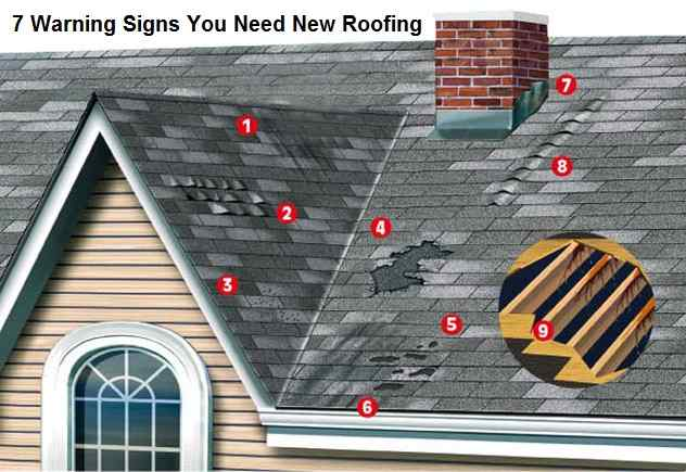 7 Warning Signs You Need New Roofing