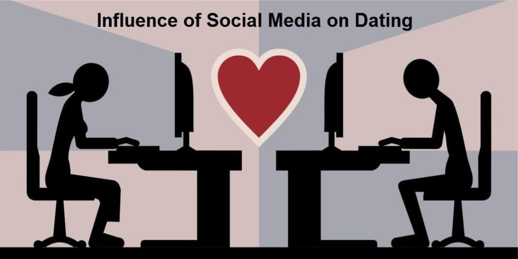 Influence of Social Media on Dating