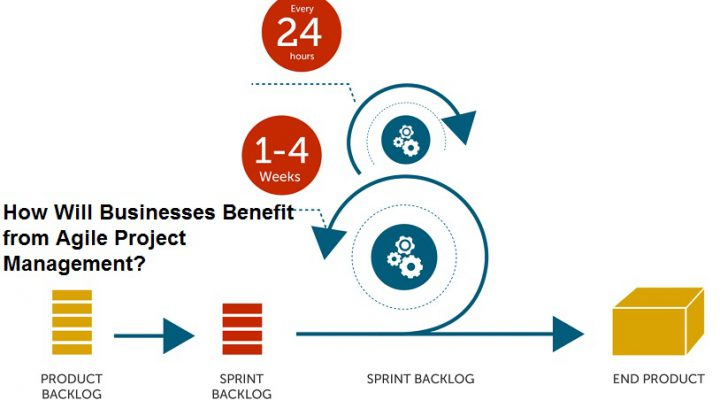How Will Businesses Benefit from Agile Project Management