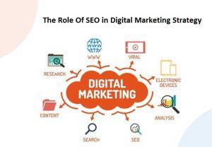 SEO In Digital Marketing Strategy