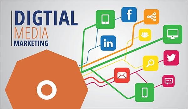 Digital Media Marketing Strategy